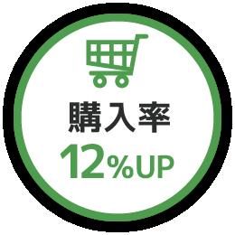 購入率 12%UP